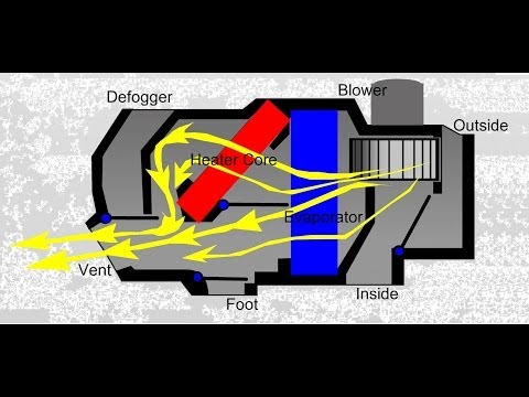 Automotive HVAC Heater Repair