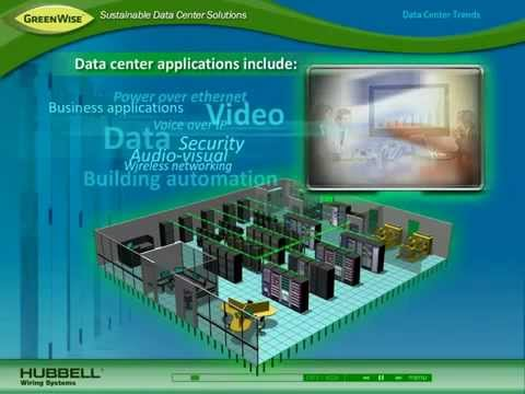 Hubbell Premise Wiring - Sustainable Data Center Solutions