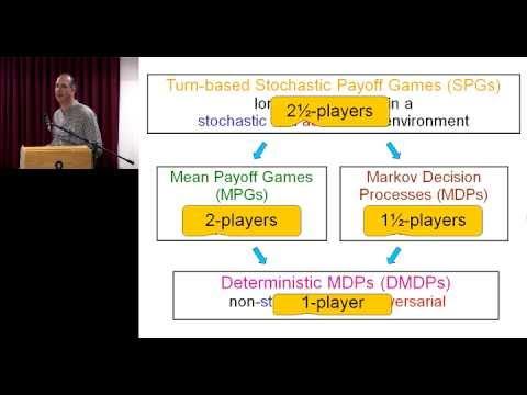 Uri Zwick: Algorithmen der Strategieiteration