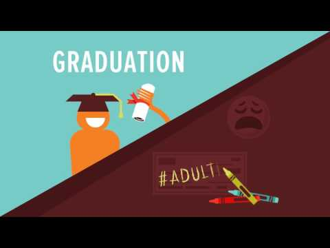 Millennials and Student Loans