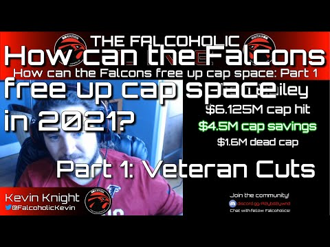How can the Falcons free up cap space in 2021: Veteran cuts