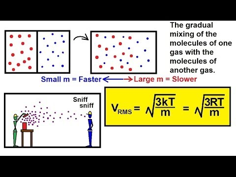 Chemistry of Gases (35 of 40) Diffusion of Gases: Basics