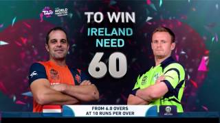 Netherlands vs Ireland Match Highlights!
