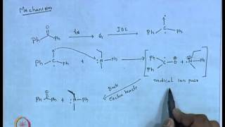 Mod-01 Lec-14 Energy Of Electron Transfer Reaction