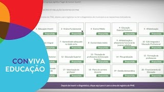 Tutorial - Ferramenta de apoio ao registro e monitoramento do PME