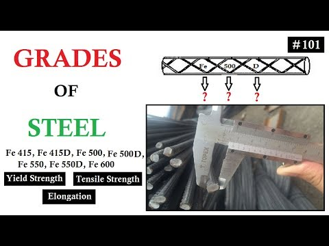 Grades of Steel | Yield Strength, Tensile Strength, Elongation | All Explain