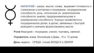 "Запись 2 дня курса ""7 дней-7 планет-7 небес"""