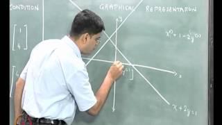 Mod-03 Lec-08 Linear Equations Part 6