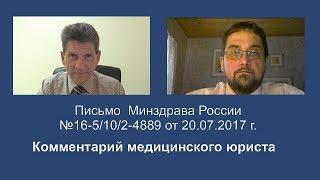 Письмо Минздрава России от 20 июля 2017 года в Росздравнадзор