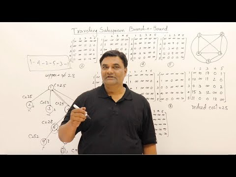 7.3 Traveling Salesman Problem - Branch And Bound