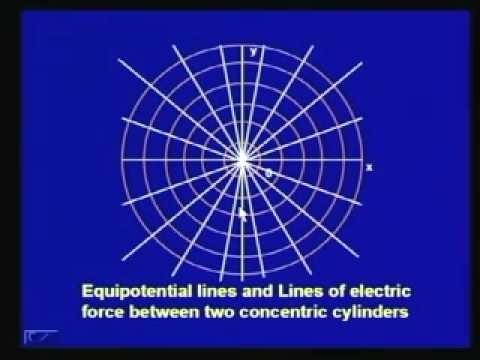 Mod-1 Lec-2 Lineare Differentialgleichungen des Ersten Ordens und Orthogonal Trajectories