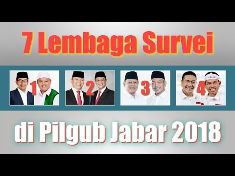 7 Lembaga Survei Elektabilitas Pasangan Cagub-Cawagub di Pilgub Jabar 2018
