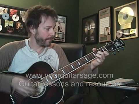 Don't Panic by Coldplay – Guitar Lessons Acoustic Beginners songs cover chords
