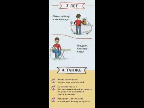 Вот какие дела можно поручить детям разного возраста (видео)
