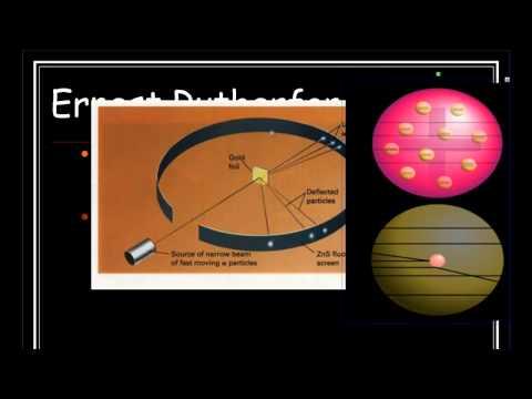 Mr. Walker's Chemistry - History of the Atom
