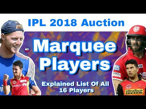 IPL 2018 Auction : Marquee Players - List Of All 16 Players Confirmed