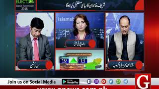 Election Transmission special PART-3