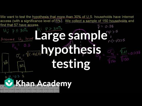 Large sample proportion hypothesis testing (video) | Khan Academy