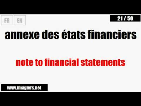 [French vocabulary] Business French #4