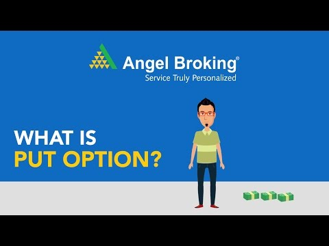 What are Put Options?