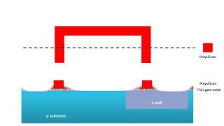 Video CMOS Fabrication Process (Animation) MP3, 3GP, MP4, WEBM, AVI, FLV Juli 2018