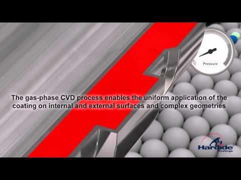 Hardide Coatings CVD Process Animation