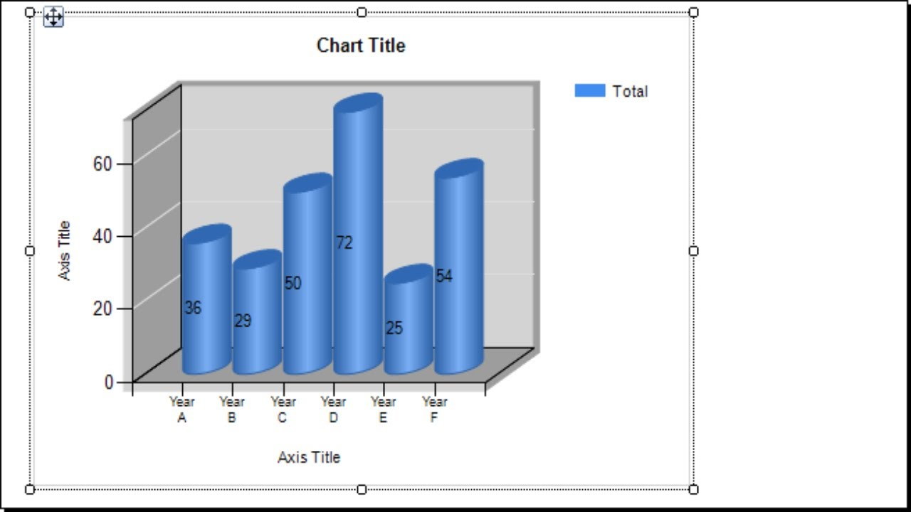 Windows Forms: How to create a Chart / Graph using RDLC Report in C#