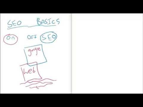 SEO Basics (Search Engine Optimization)