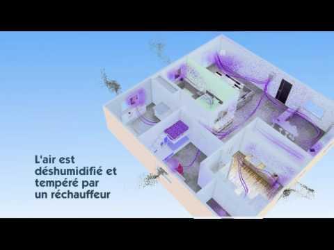 Qualité de l'air intérieur par tecnisec