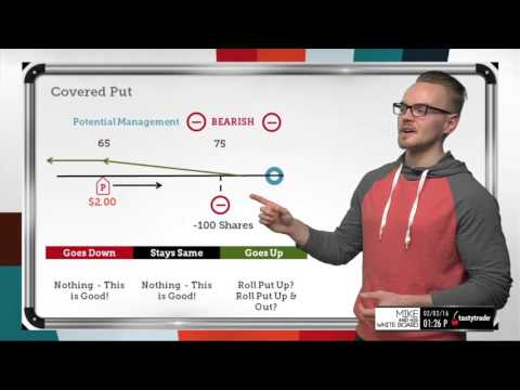 How to Trade a Covered Put | Options Trading Concepts