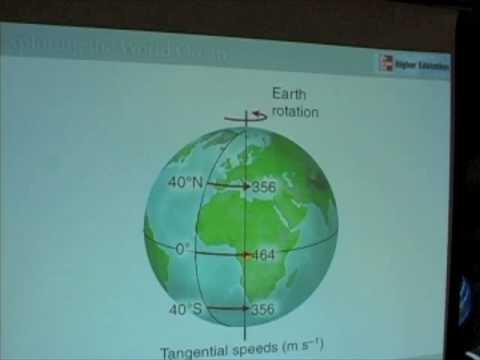 Ocean & Atmosphere - Coriolis Effect, Part I