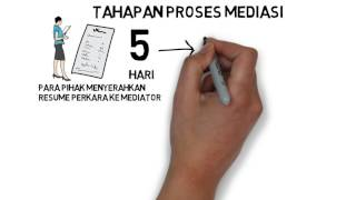 Video Prosedur Mediasi di Pengadilan MP3, 3GP, MP4, WEBM, AVI, FLV Maret 2018