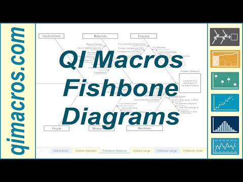 ishikawa - Use the Ishikawa Fishbone Diagram (a.k.a. cause and effect diagram) to identify the special root causes of delay, waste, rework or cost. You can use Excel's ...