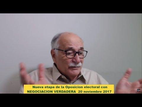 Alberto Franceschi vía #Periscope & 🔴#fbLIVE 20/11/2017