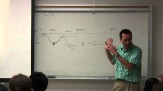 Chem 203. Organic Spectroscopy. Lecture 03: Ring Size Conjugation, Electron-Withdrawing Groups