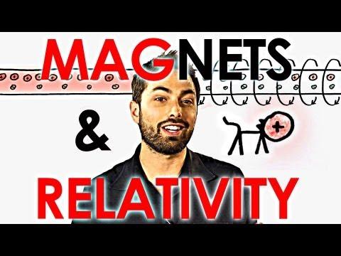 Magnety a speciální relativita