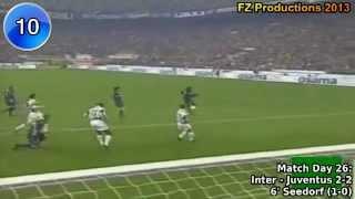 Clarence Seedorfs 58 Treffer in der Serie A