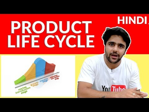 Product Life Cycle |Different Stages of product life in Hindi | Introduction-Growth-Maturity-Decline