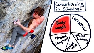 How to Create a Good Day : The Power of Conditioning in Climbing | Part 1 by Mani the Monkey