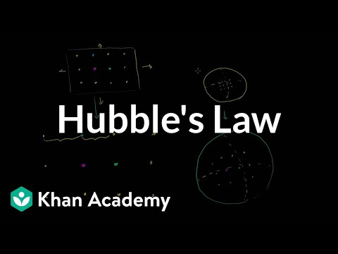 Hubbles law video scale of the universe khan academy ccuart Image collections