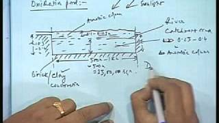 Lec-16 Wastewater Treatment(Contd...)