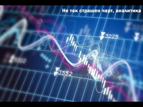 Не так страшен чарт, аналитика - 21.06.2018; 16:00 (мск) (видео)