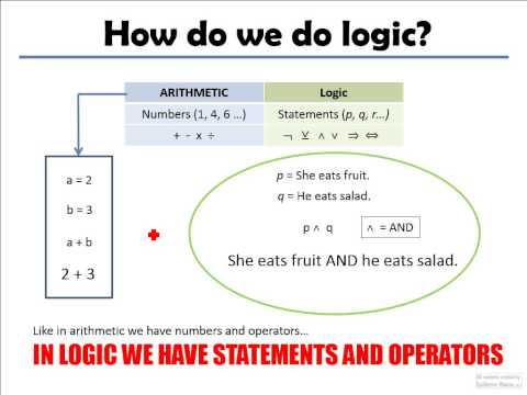 Logic And Probability Maths Studies Ib Maths Resources From
