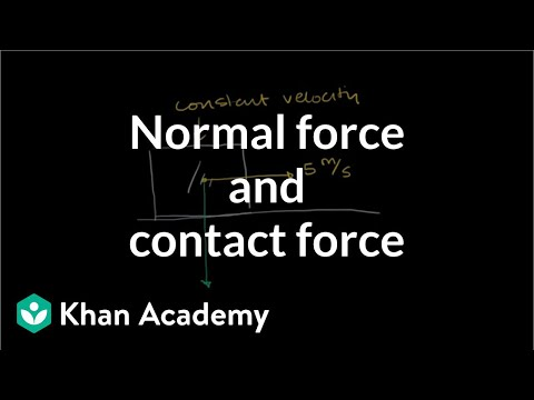 Normal Force And Contact Force Video Khan Academy