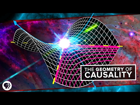 How Geometry Can Help Visualize Space and Time
