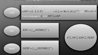 ⨘ } Computational Complexity } 3 } coNP, EXP, NEXP }
