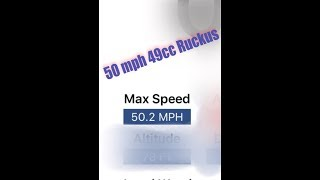 "5. ""How to get your 49cc to go 50MPH - Honda Ruckus�"