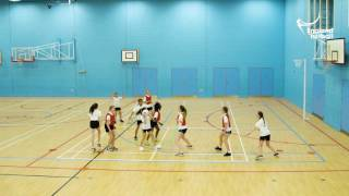 Teaching KS3 Netball - 4. Identification of Space