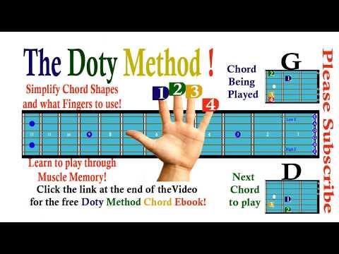 Exelent Chris Stapleton Chords Composition - Basic Guitar Chords For ...