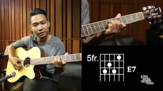 Video Belajar Gitar Mudah (Chords) -  Lagu Randy Pandugo - I Don't care - Indra Prasetyo MP3, 3GP, MP4, WEBM, AVI, FLV Juni 2018